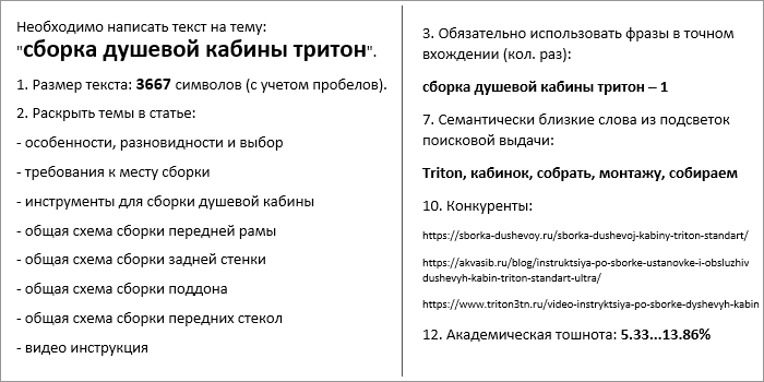 Пример формата ТЗ копирайтеру