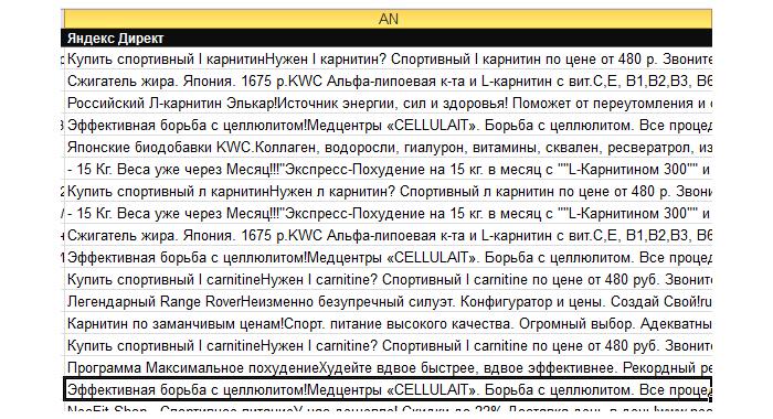 объявления Яндекс Директ для каждой фразы из группы